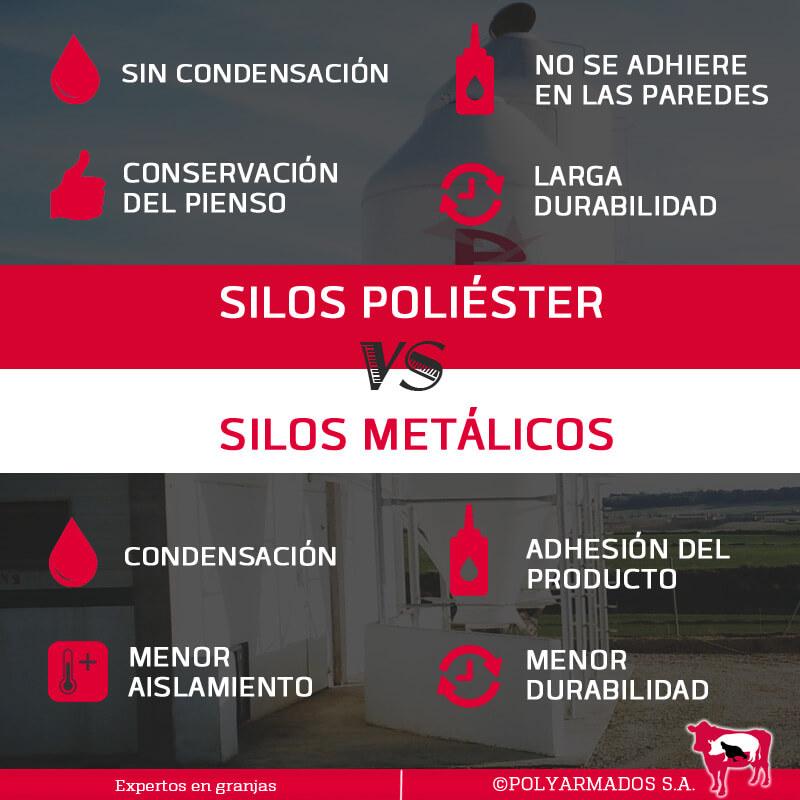 infografia silos poliester VS chapa metalica